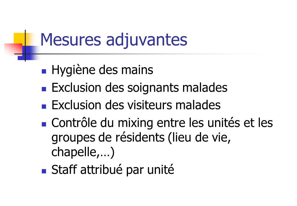 Mesures adjuvantes Hygiène des mains Exclusion des soignants malades Exclusion des visiteurs malades Contrôle du mixing entre les unités et les groupe