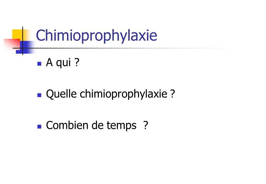 Chimioprophylaxie A qui ? Quelle chimioprophylaxie ? Combien de temps ?