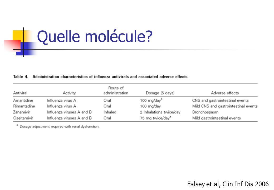 Quelle molécule? Falsey et al, Clin Inf Dis 2006