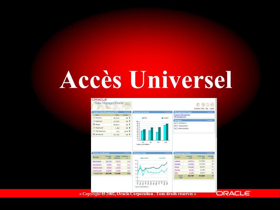 « Copyright 2002, Oracle Corporation. Tous droits réservés » Accès Universel