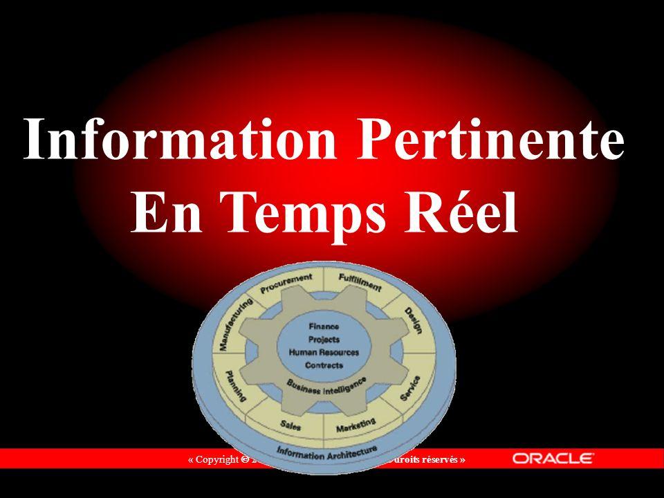« Copyright 2002, Oracle Corporation. Tous droits réservés » Information Pertinente En Temps Réel