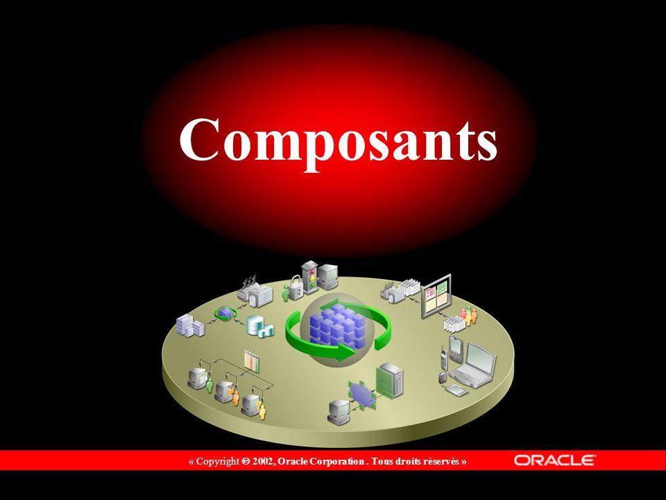« Copyright 2002, Oracle Corporation. Tous droits réservés » Composants