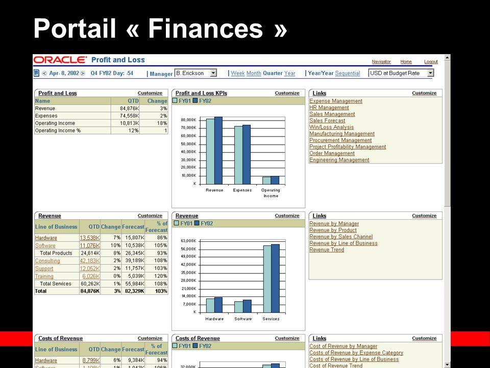 « Copyright 2002, Oracle Corporation. Tous droits réservés » Portail « Finances »