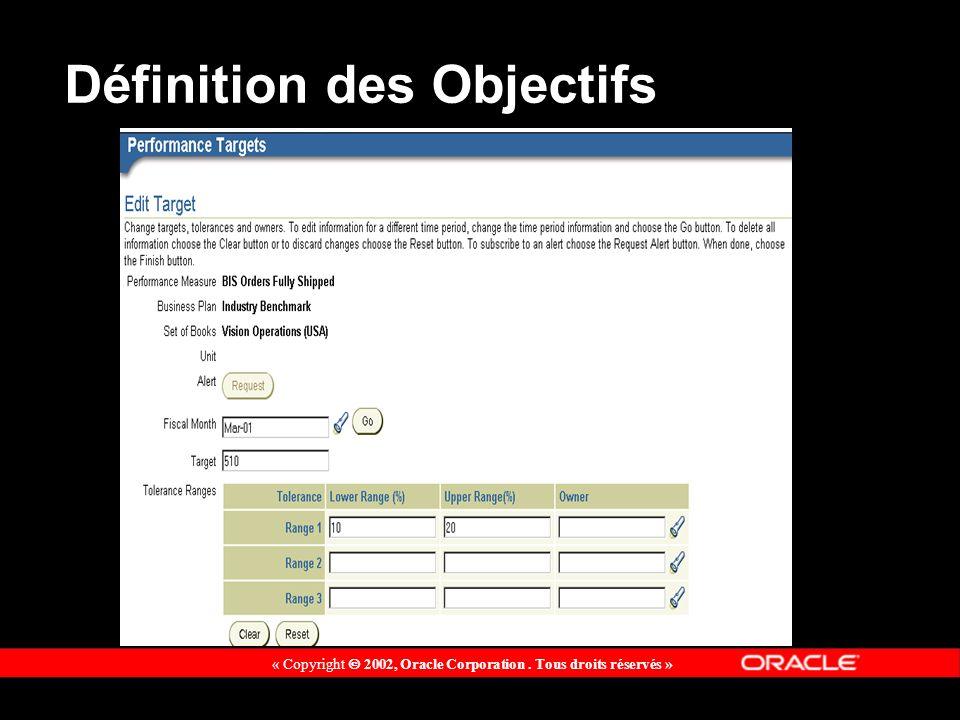 « Copyright 2002, Oracle Corporation. Tous droits réservés » Définition des Objectifs