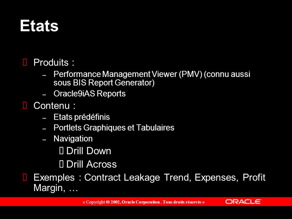 Etats Produits : – Performance Management Viewer (PMV) (connu aussi sous BIS Report Generator) – Oracle9iAS Reports Contenu : – Etats prédéfinis – Portlets Graphiques et Tabulaires – Navigation Drill Down Drill Across Exemples : Contract Leakage Trend, Expenses, Profit Margin, …