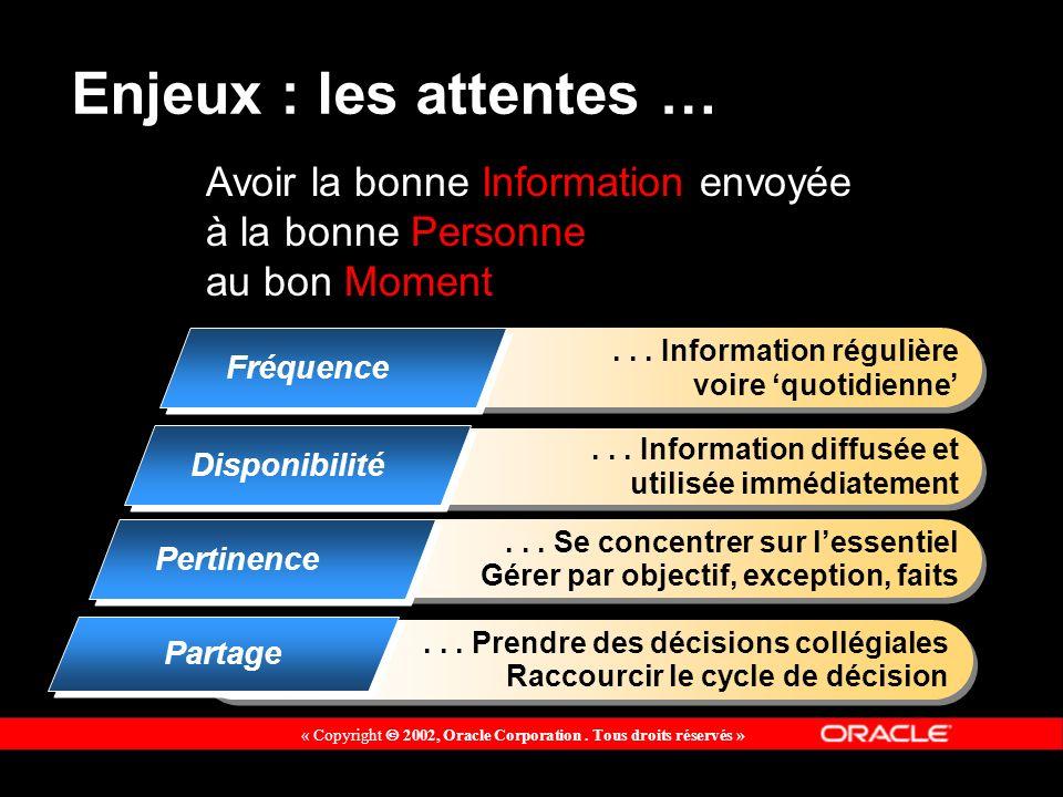 « Copyright 2002, Oracle Corporation. Tous droits réservés »...