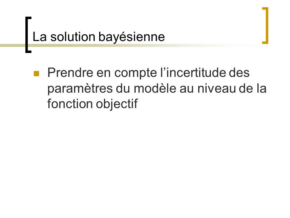 La solution bayésienne Prendre en compte lincertitude des paramètres du modèle au niveau de la fonction objectif