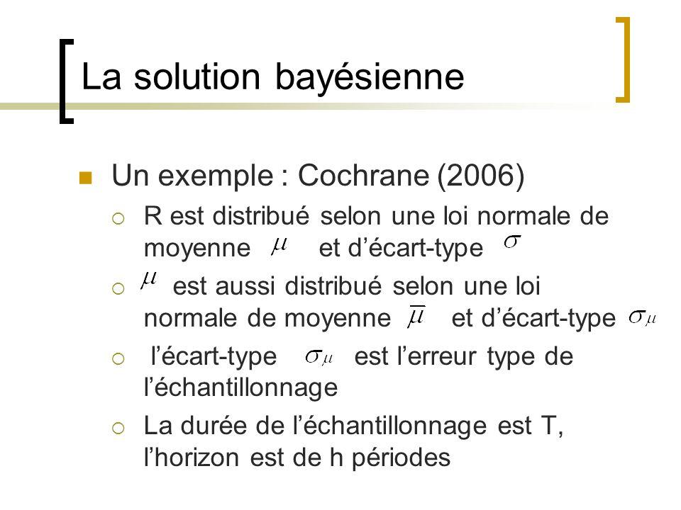 La solution bayésienne Un exemple : Cochrane (2006) R est distribué selon une loi normale de moyenne et décart-type est aussi distribué selon une loi