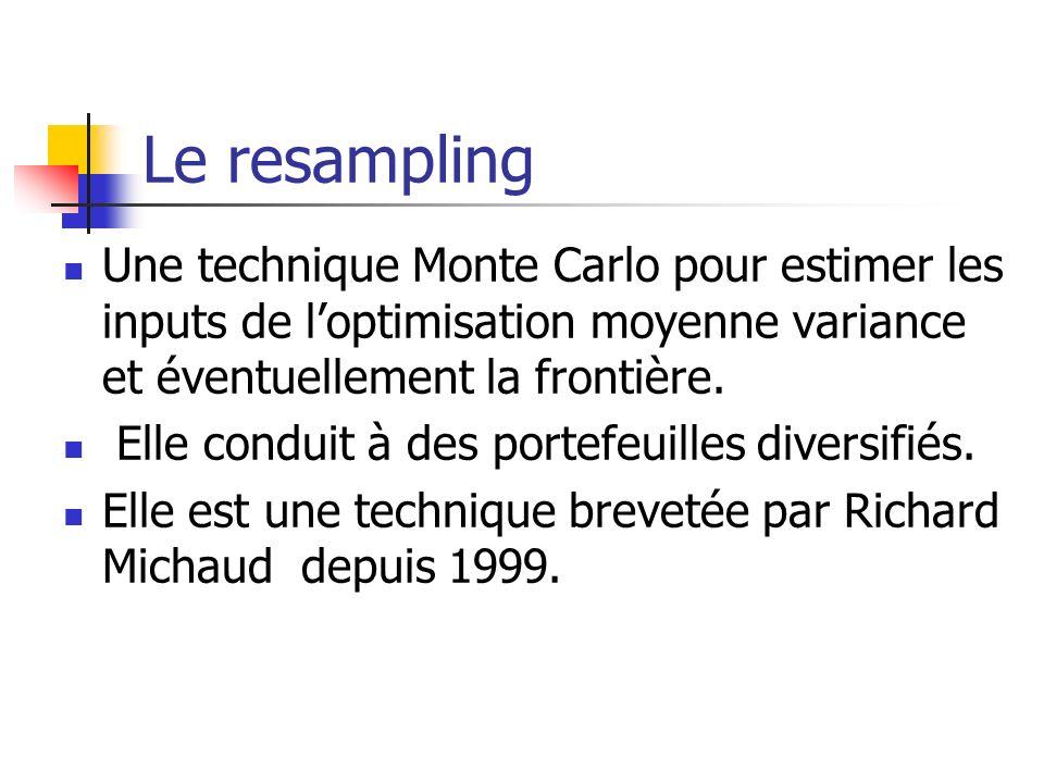 Le resampling Une technique Monte Carlo pour estimer les inputs de loptimisation moyenne variance et éventuellement la frontière. Elle conduit à des p
