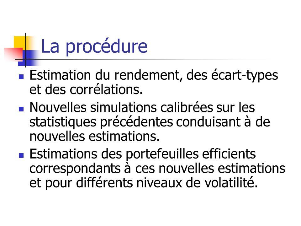 La procédure Estimation du rendement, des écart-types et des corrélations. Nouvelles simulations calibrées sur les statistiques précédentes conduisant
