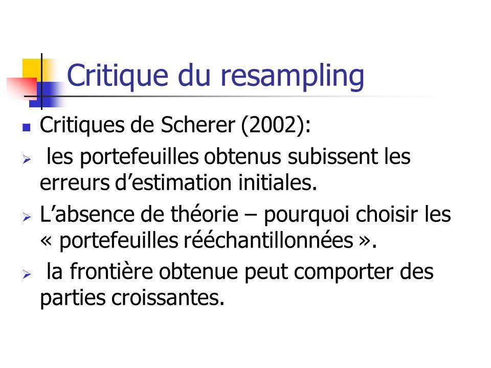 Critique du resampling Critiques de Scherer (2002): les portefeuilles obtenus subissent les erreurs destimation initiales. Labsence de théorie – pourq