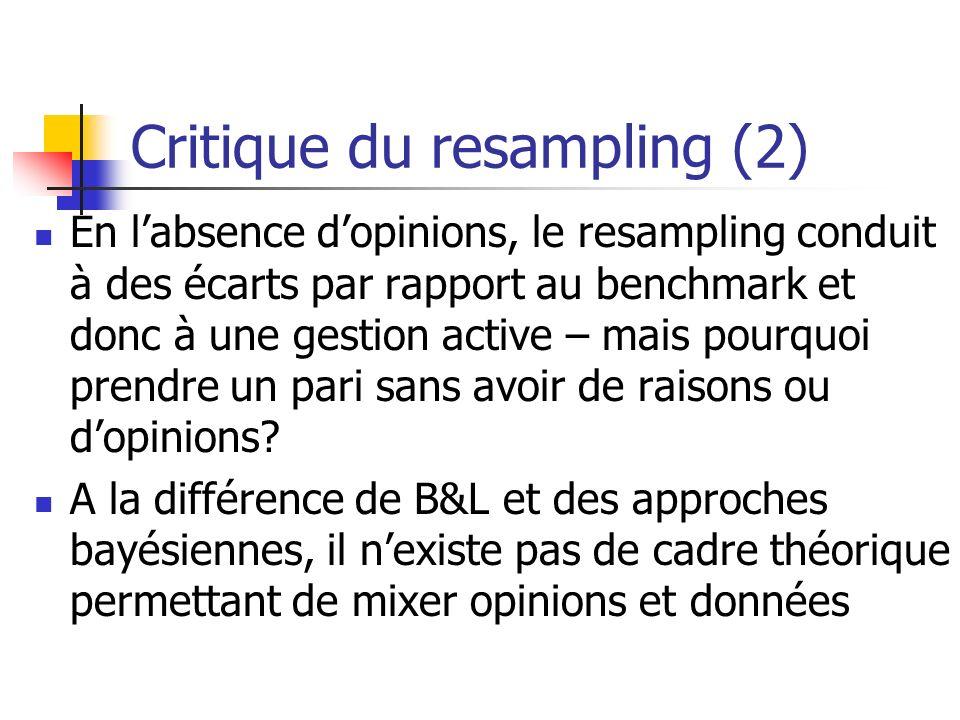 Critique du resampling (2) En labsence dopinions, le resampling conduit à des écarts par rapport au benchmark et donc à une gestion active – mais pour