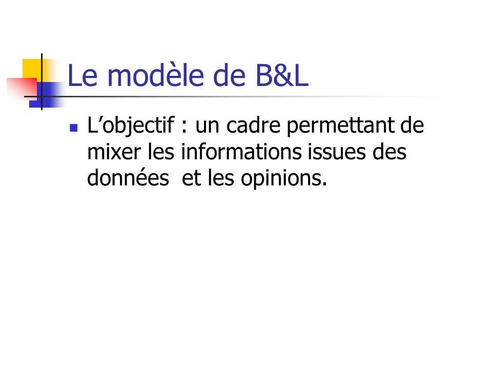 Le modèle de B&L Lobjectif : un cadre permettant de mixer les informations issues des données et les opinions.