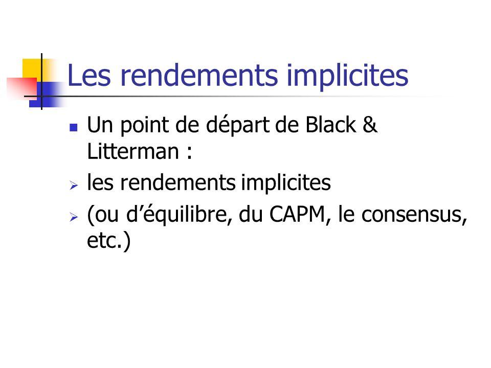 Les rendements implicites Un point de départ de Black & Litterman : les rendements implicites (ou déquilibre, du CAPM, le consensus, etc.)