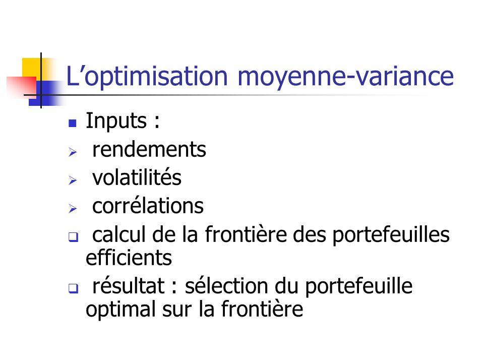 Loptimisation moyenne-variance Inputs : rendements volatilités corrélations calcul de la frontière des portefeuilles efficients résultat : sélection d