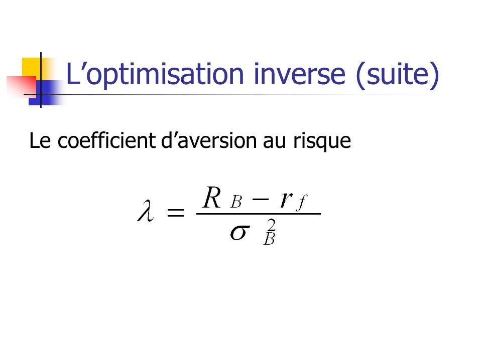 Loptimisation inverse (suite) Le coefficient daversion au risque