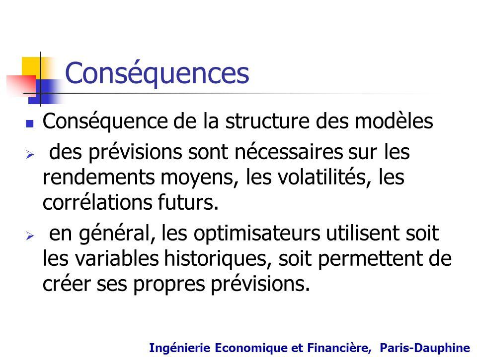 Conséquences Conséquence de la structure des modèles des prévisions sont nécessaires sur les rendements moyens, les volatilités, les corrélations futu