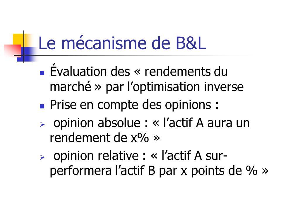 Le mécanisme de B&L Évaluation des « rendements du marché » par loptimisation inverse Prise en compte des opinions : opinion absolue : « lactif A aura