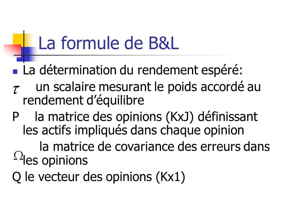 La formule de B&L La détermination du rendement espéré: un scalaire mesurant le poids accordé au rendement déquilibre P la matrice des opinions (KxJ)