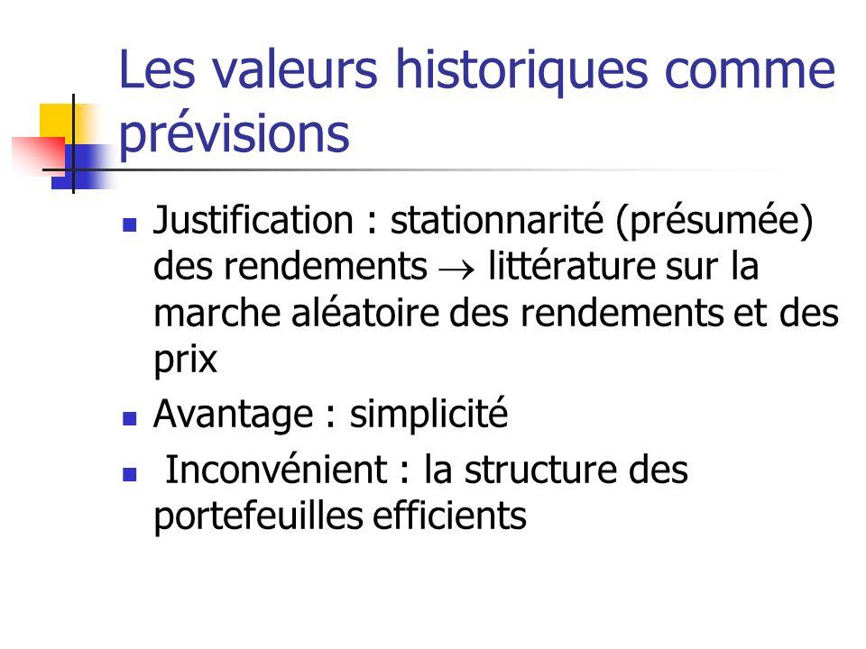 Les valeurs historiques comme prévisions Justification : stationnarité (présumée) des rendements littérature sur la marche aléatoire des rendements et