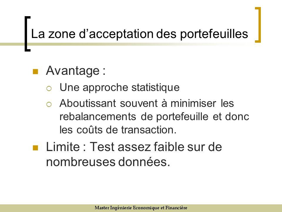 Avantage : Une approche statistique Aboutissant souvent à minimiser les rebalancements de portefeuille et donc les coûts de transaction.