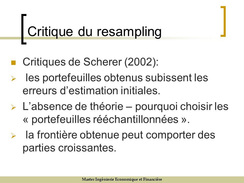 Critique du resampling Critiques de Scherer (2002): les portefeuilles obtenus subissent les erreurs destimation initiales.