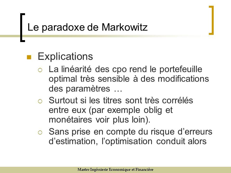 Le paradoxe de Markowitz Explications La linéarité des cpo rend le portefeuille optimal très sensible à des modifications des paramètres … Surtout si les titres sont très corrélés entre eux (par exemple oblig et monétaires voir plus loin).