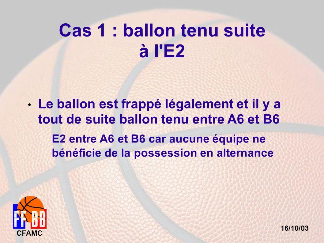 16/10/03 CFAMC Cas 1 : ballon tenu suite à l'E2 Le ballon est frappé légalement et il y a tout de suite ballon tenu entre A6 et B6 – E2 entre A6 et B6