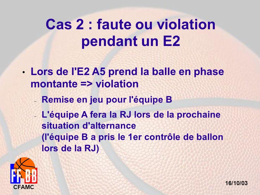 16/10/03 CFAMC Cas 2 : faute ou violation pendant un E2 Lors de l'E2 A5 prend la balle en phase montante => violation – Remise en jeu pour l'équipe B