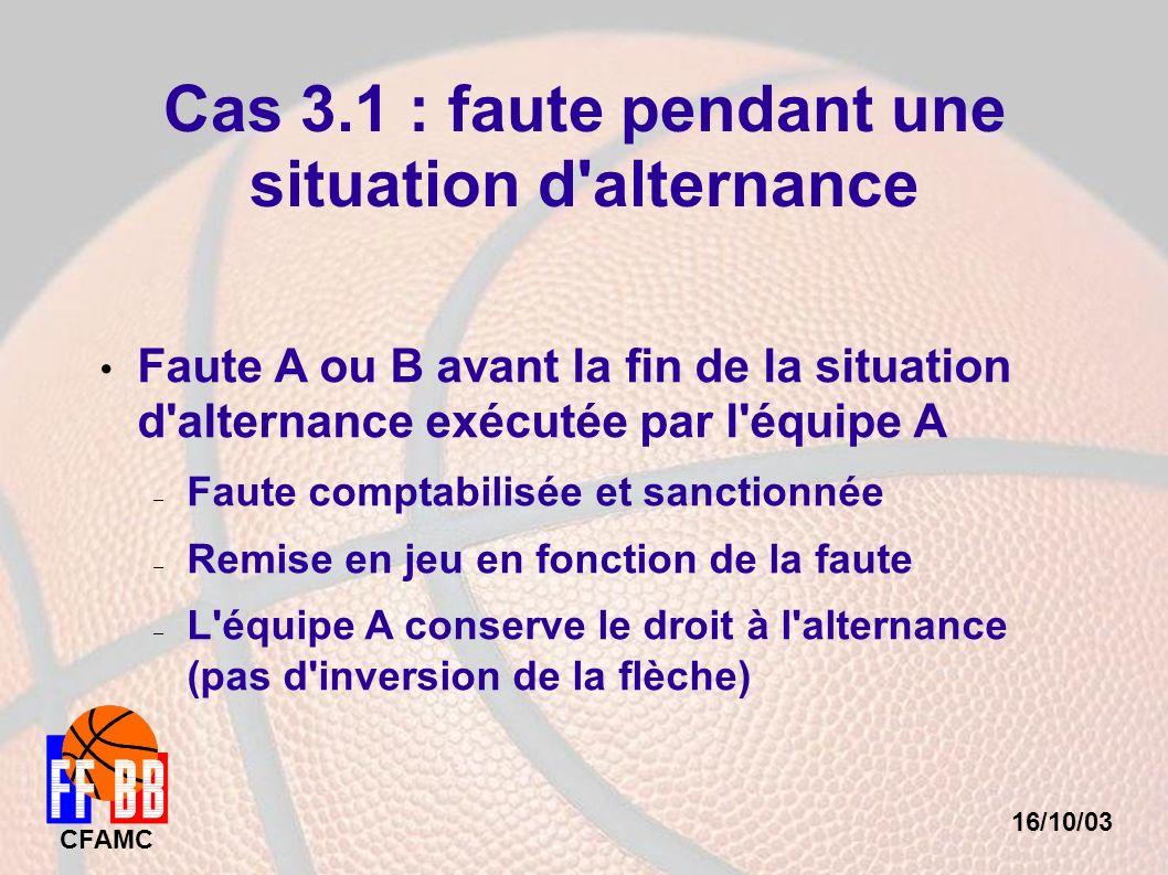 16/10/03 CFAMC Cas 3.1 : faute pendant une situation d'alternance Faute A ou B avant la fin de la situation d'alternance exécutée par l'équipe A – Fau