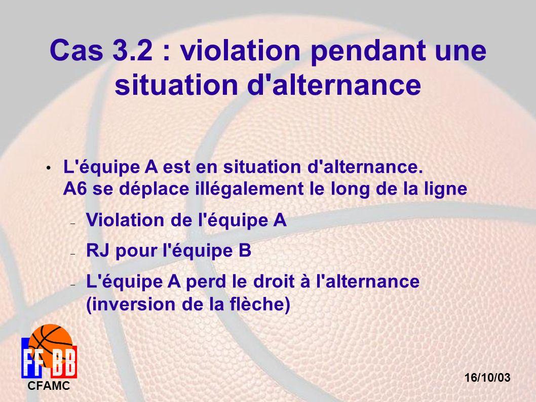 16/10/03 CFAMC Cas 3.2 : violation pendant une situation d'alternance L'équipe A est en situation d'alternance. A6 se déplace illégalement le long de