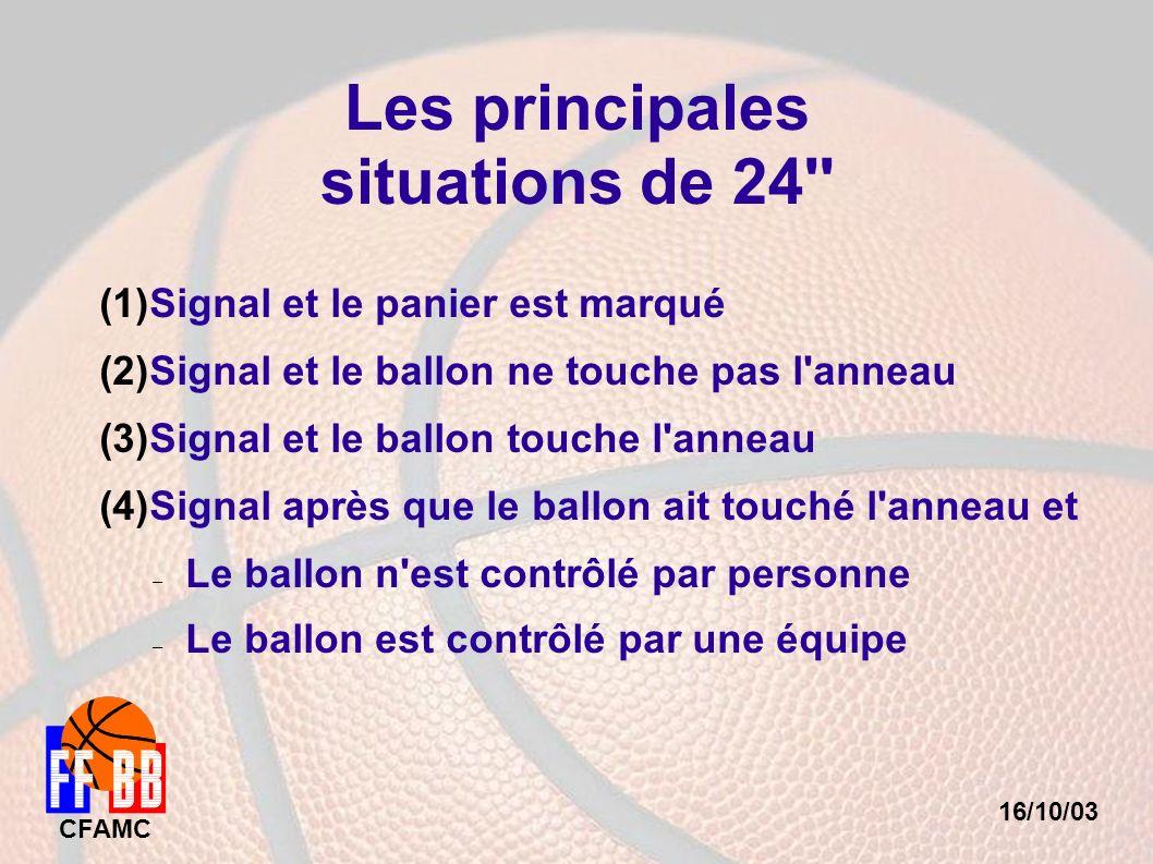 16/10/03 CFAMC Les principales situations de 24'' (1) Signal et le panier est marqué (2) Signal et le ballon ne touche pas l'anneau (3) Signal et le b