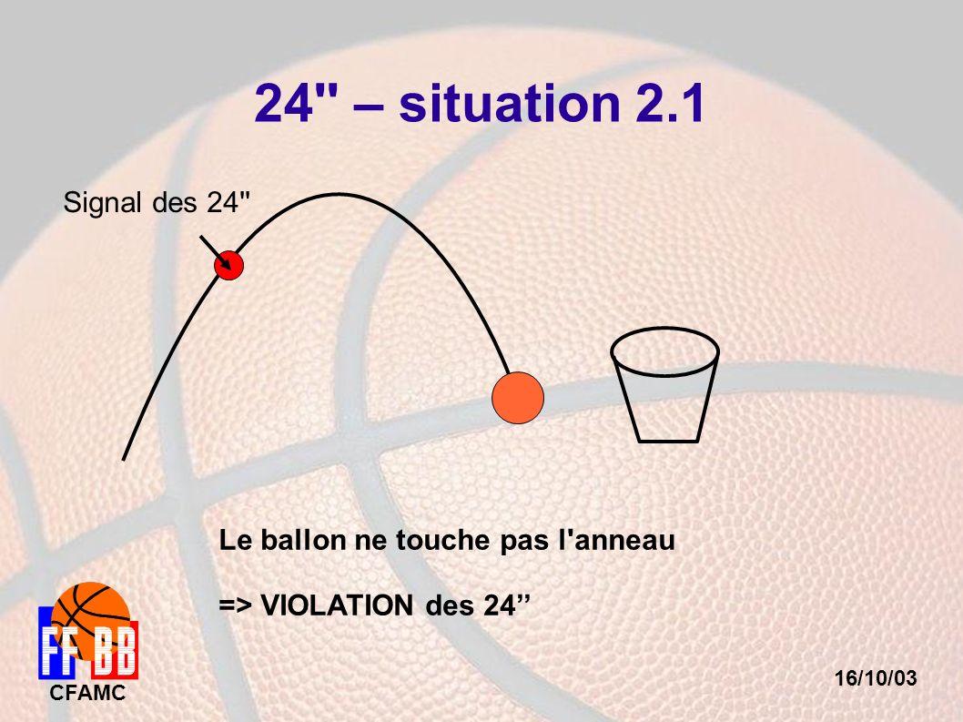 16/10/03 CFAMC 24'' – situation 2.1 Signal des 24'' Le ballon ne touche pas l'anneau => VIOLATION des 24