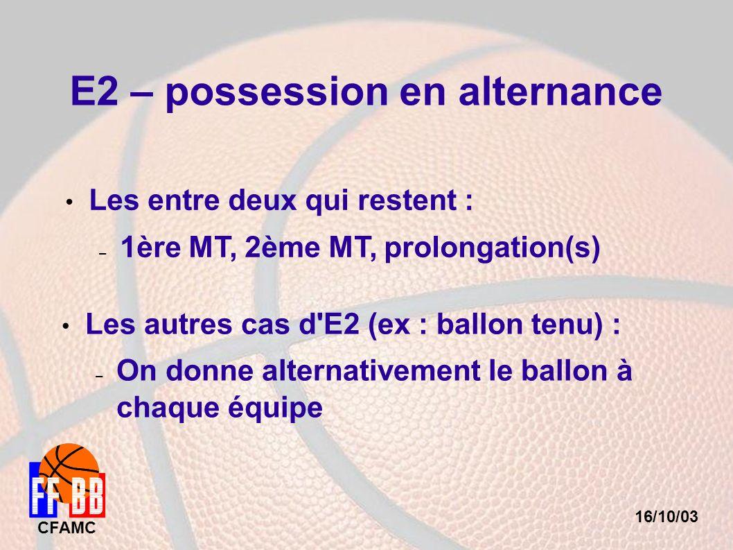 16/10/03 CFAMC E2 – possession en alternance Les autres cas d'E2 (ex : ballon tenu) : – On donne alternativement le ballon à chaque équipe Les entre d