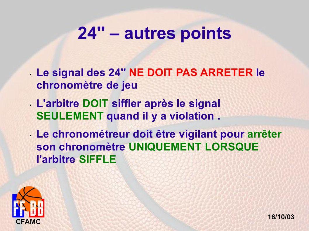 16/10/03 CFAMC 24'' – autres points Le signal des 24'' NE DOIT PAS ARRETER le chronomètre de jeu L'arbitre DOIT siffler après le signal SEULEMENT quan