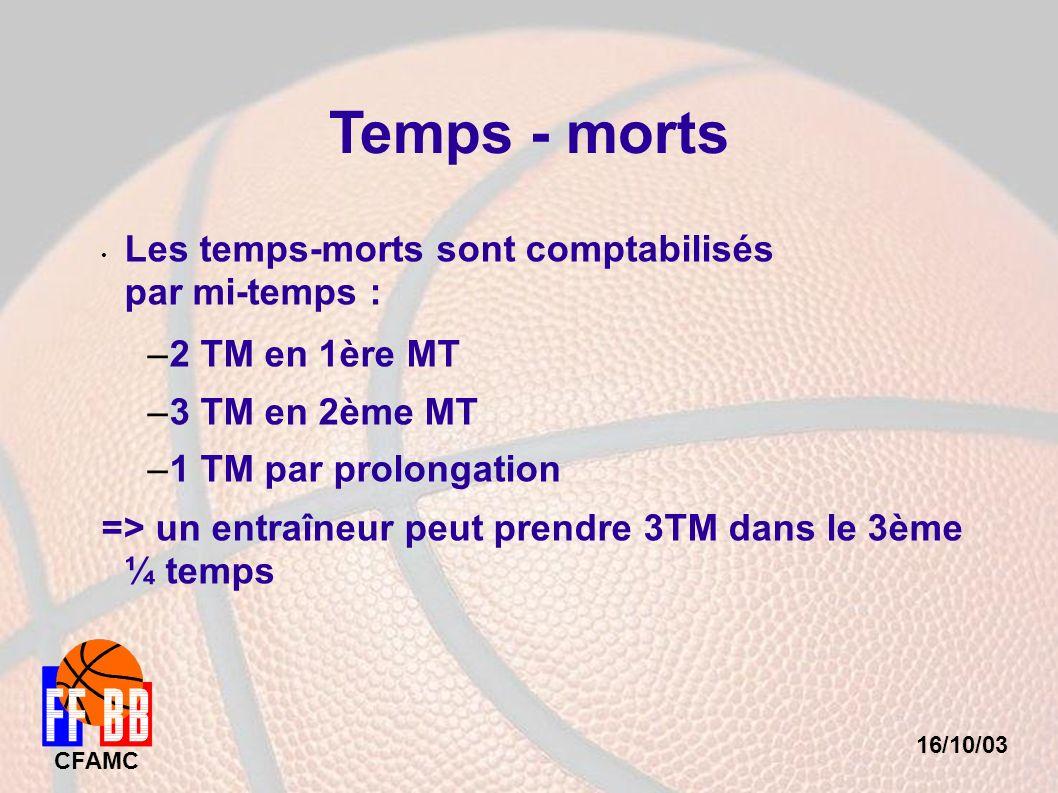 16/10/03 CFAMC Les temps-morts sont comptabilisés par mi-temps : –2 TM en 1ère MT –3 TM en 2ème MT –1 TM par prolongation => un entraîneur peut prendr