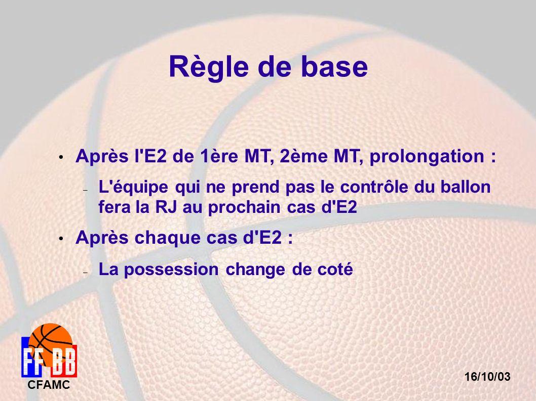16/10/03 CFAMC Règle de base Après l'E2 de 1ère MT, 2ème MT, prolongation : – L'équipe qui ne prend pas le contrôle du ballon fera la RJ au prochain c