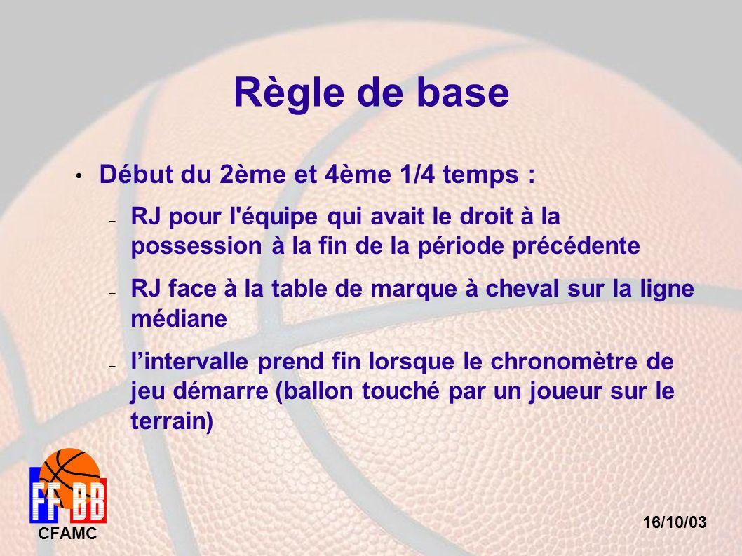 16/10/03 CFAMC Règle de base Début du 2ème et 4ème 1/4 temps : – RJ pour l'équipe qui avait le droit à la possession à la fin de la période précédente