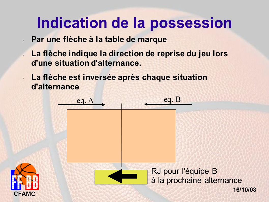 16/10/03 CFAMC Indication de la possession Par une flèche à la table de marque La flèche indique la direction de reprise du jeu lors d'une situation d