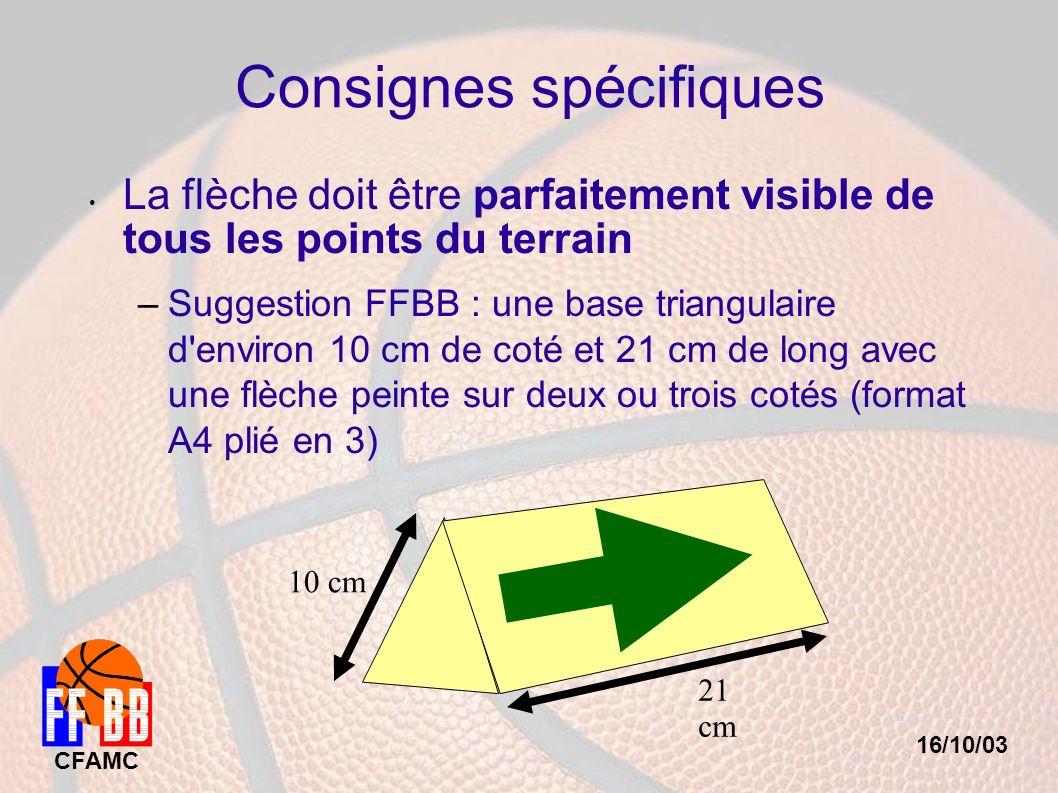 16/10/03 CFAMC Consignes spécifiques La flèche doit être parfaitement visible de tous les points du terrain –Suggestion FFBB : une base triangulaire d