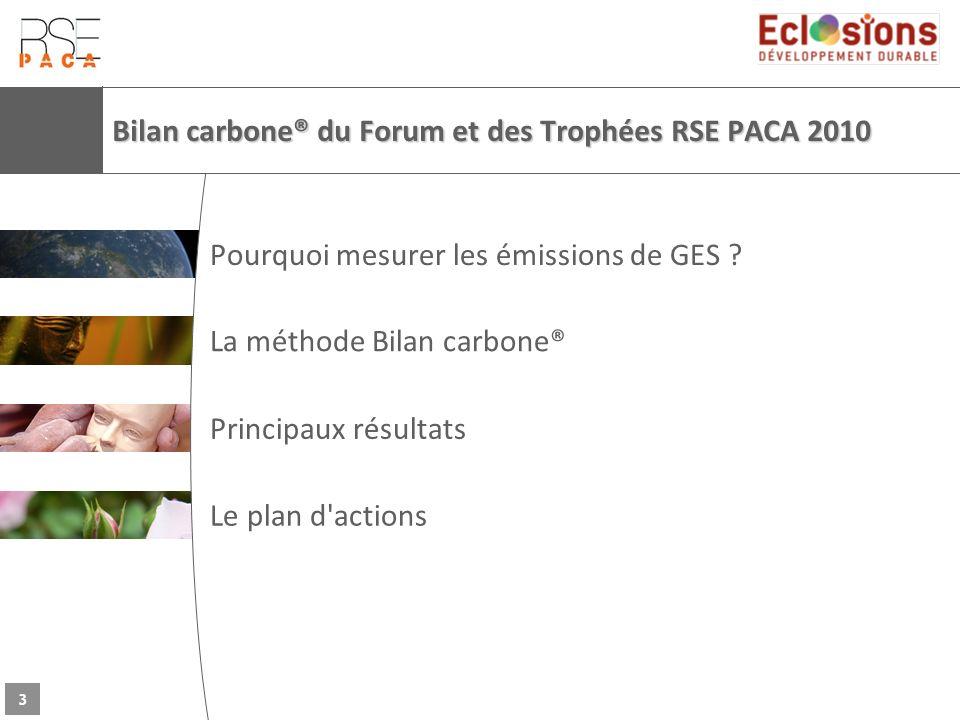 La méthode Bilan carbone® Principaux résultats Le plan d'actions Pourquoi mesurer les émissions de GES ? 3 Bilan carbone® du Forum et des Trophées RSE