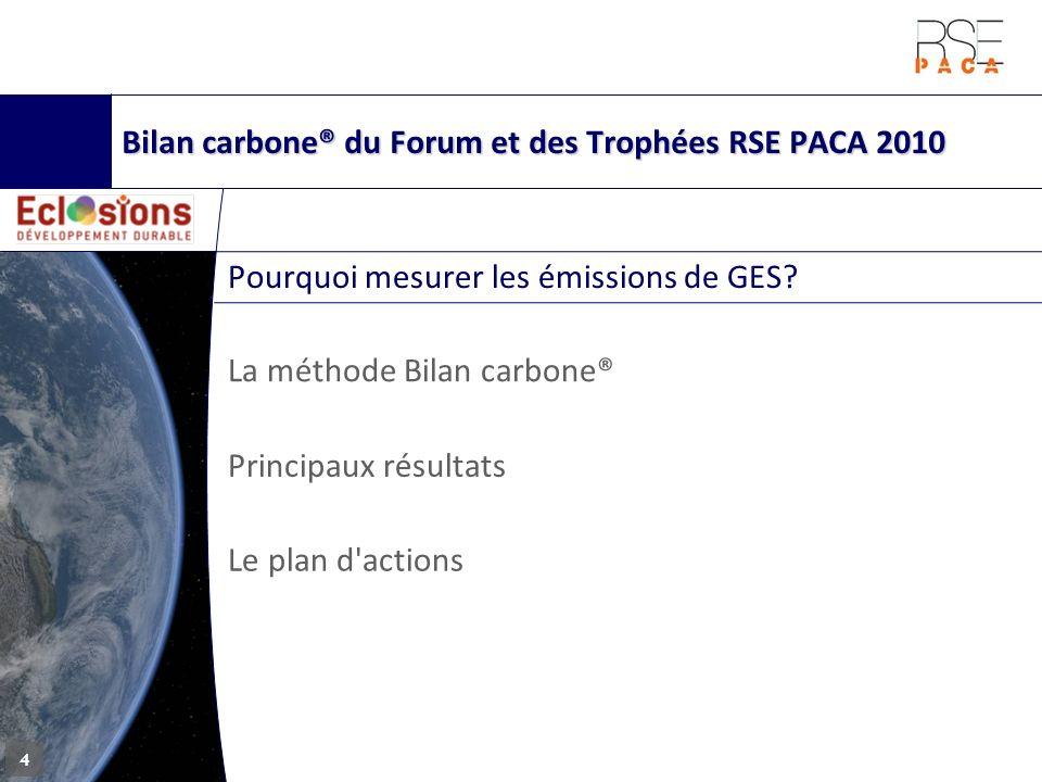 La méthode Bilan carbone® Principaux résultats Le plan d'actions Pourquoi mesurer les émissions de GES? 4 Bilan carbone® du Forum et des Trophées RSE