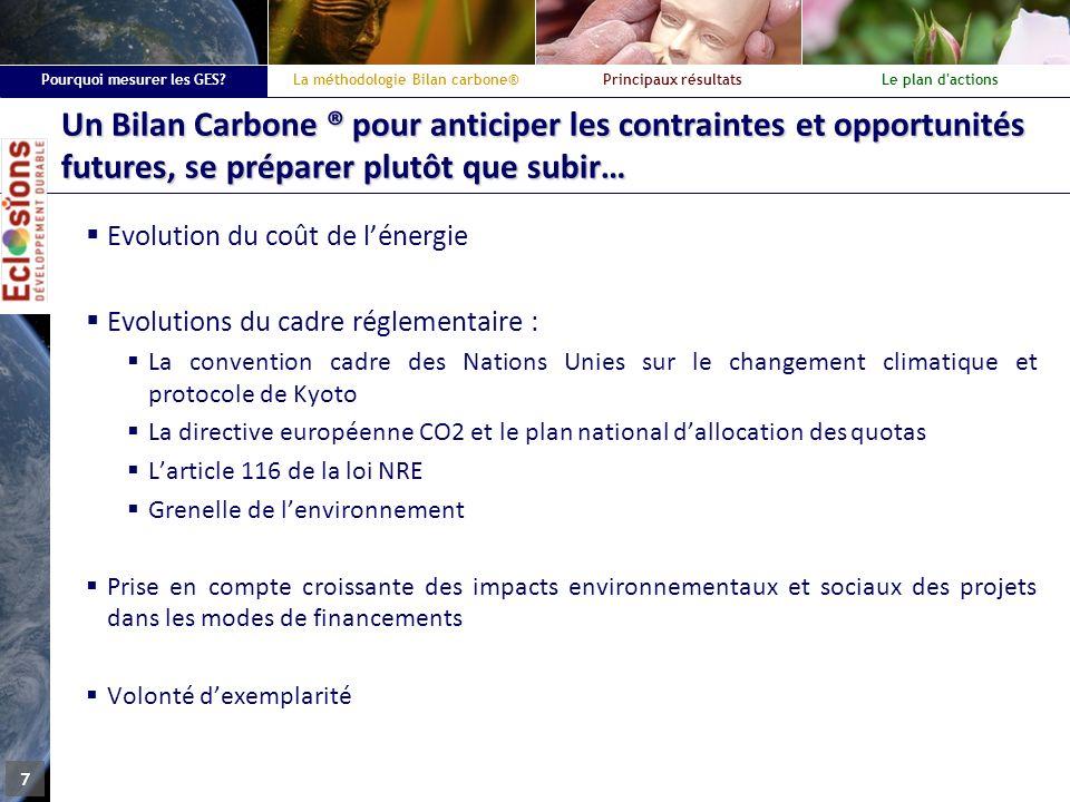 La méthodologie Bilan carbone®Principaux résultatsLe plan d'actions Pourquoi mesurer les GES? 7 Un Bilan Carbone ® pour anticiper les contraintes et o