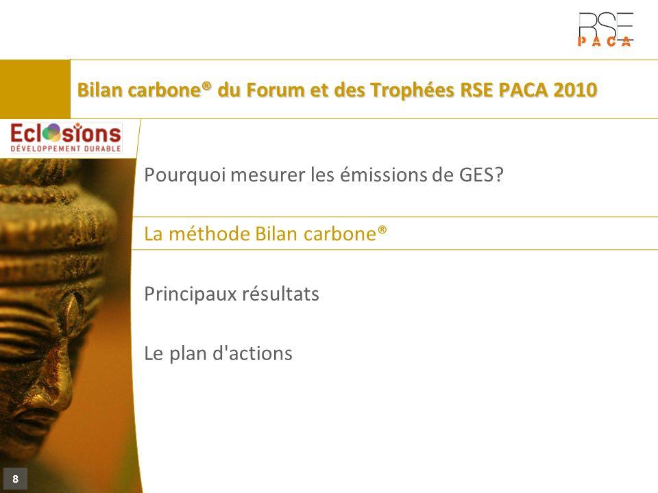 La méthode Bilan carbone® Principaux résultats Le plan d'actions Pourquoi mesurer les émissions de GES? 8 Bilan carbone® du Forum et des Trophées RSE