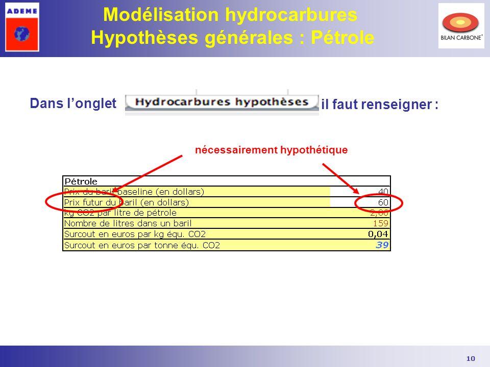 10 Modélisation hydrocarbures Hypothèses générales : Pétrole nécessairement hypothétique Dans longlet il faut renseigner :