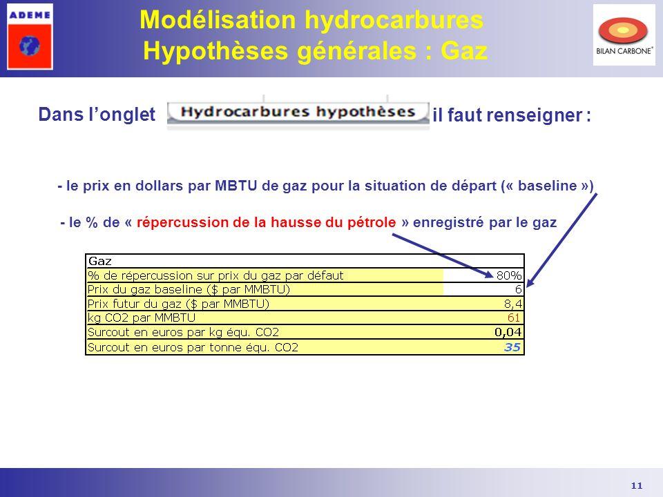 11 Modélisation hydrocarbures Hypothèses générales : Gaz - le prix en dollars par MBTU de gaz pour la situation de départ (« baseline ») - le % de « r