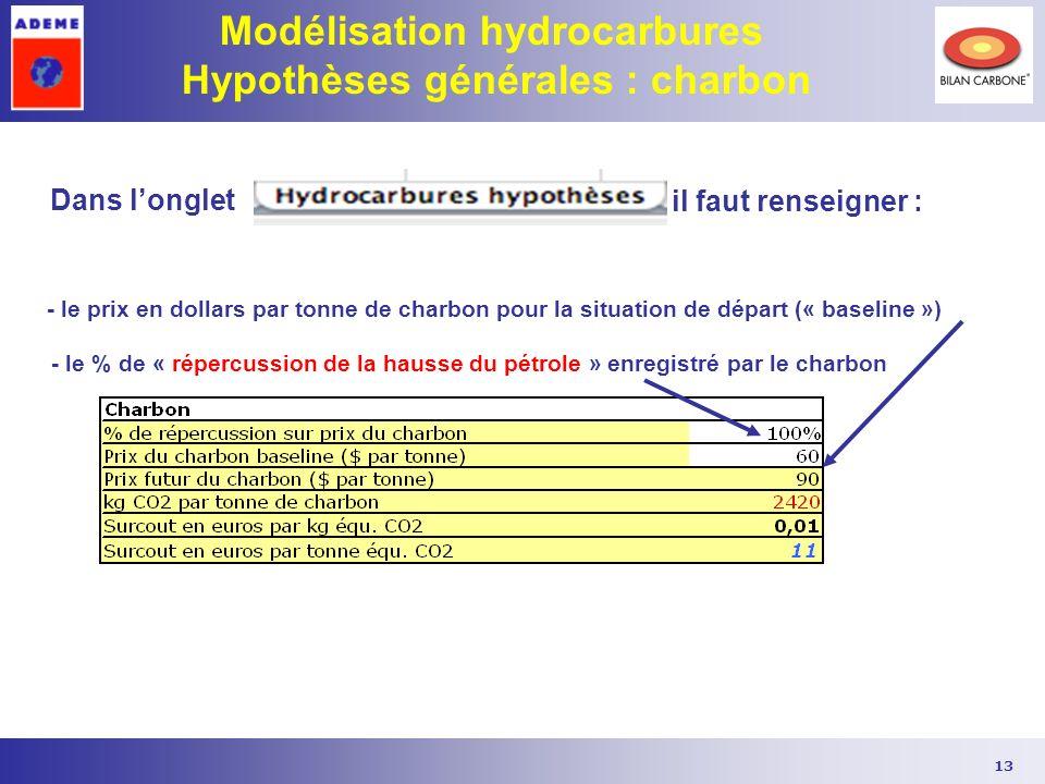 13 Modélisation hydrocarbures Hypothèses générales : charbon - le prix en dollars par tonne de charbon pour la situation de départ (« baseline ») - le