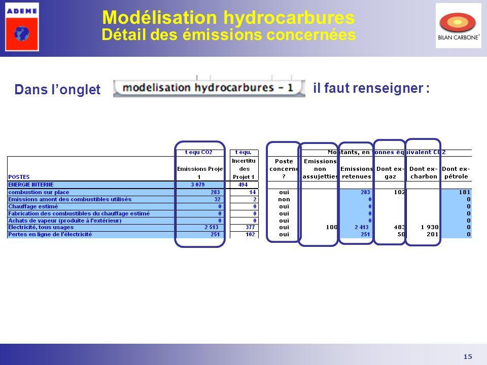 15 Modélisation hydrocarbures Détail des émissions concernées Dans longlet il faut renseigner :