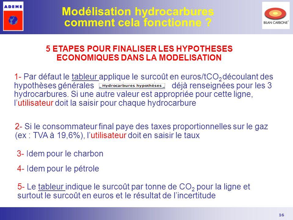 16 Modélisation hydrocarbures comment cela fonctionne ? 1- Par défaut le tableur applique le surcoût en euros/tCO 2 découlant des hypothèses générales