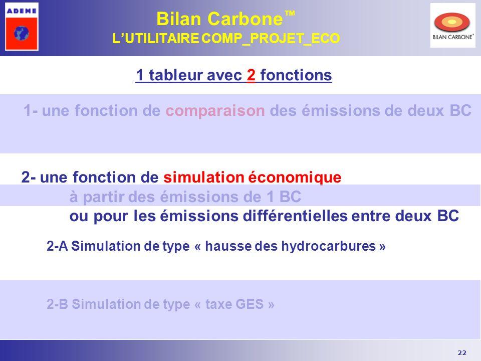22 Bilan Carbone LUTILITAIRE COMP_PROJET_ECO 1 tableur avec 2 fonctions 1- une fonction de comparaison des émissions de deux BC 2- une fonction de sim